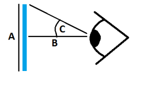 Figure 5: Trigonometry